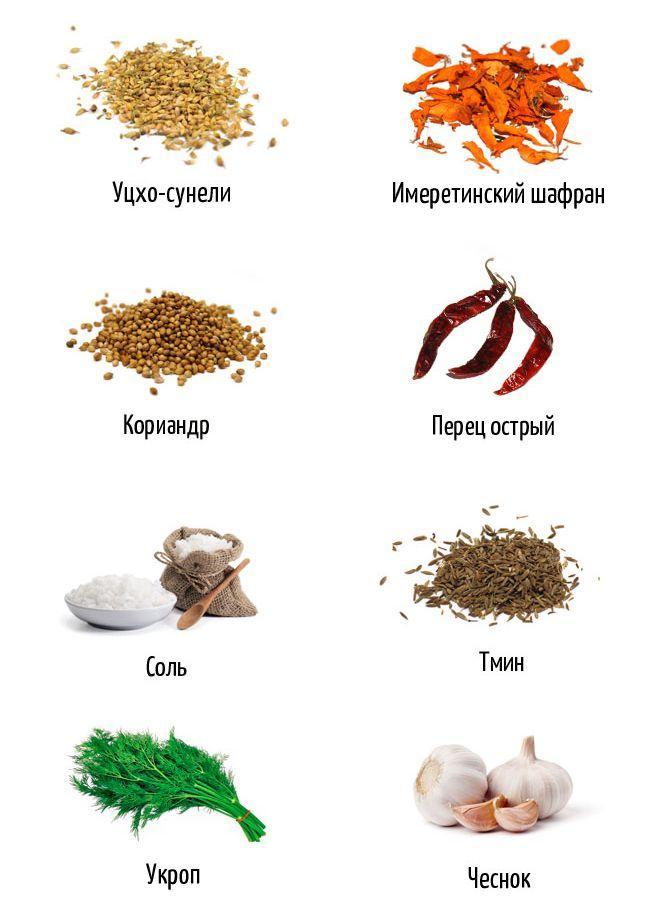состав сванской соли