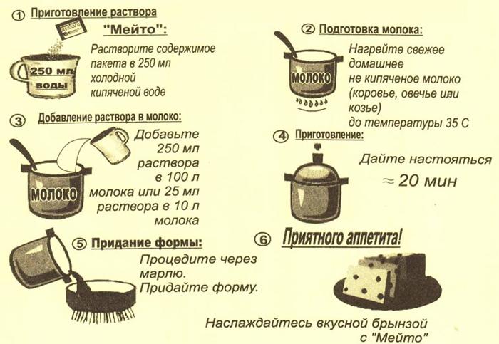 закваска meito инструкция